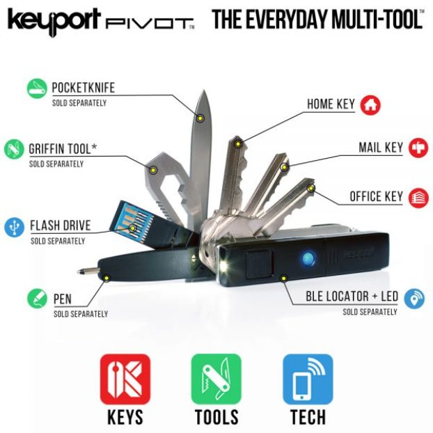 keyport pivot review