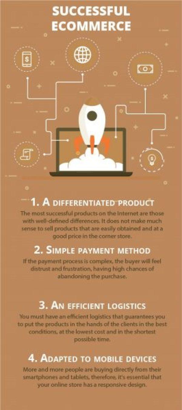 business-ecommerce
