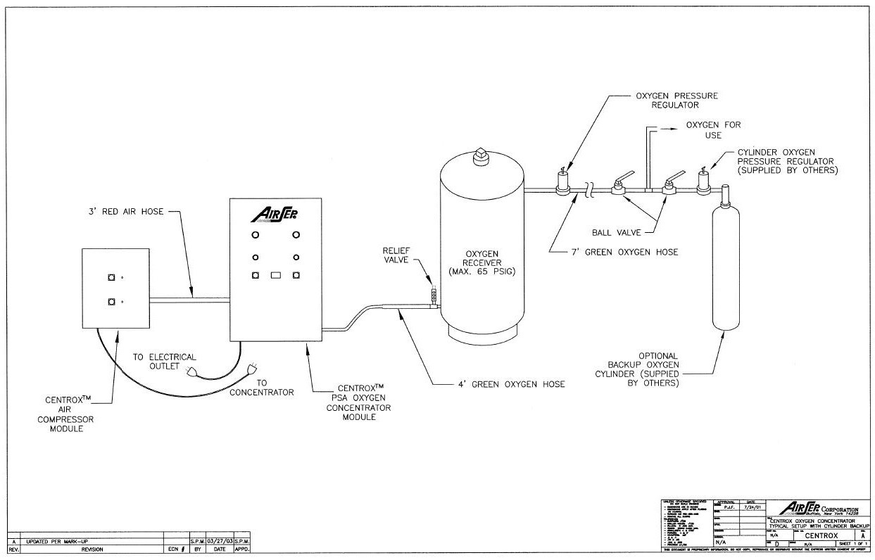 hight resolution of system install diagram airsep centrox diagram