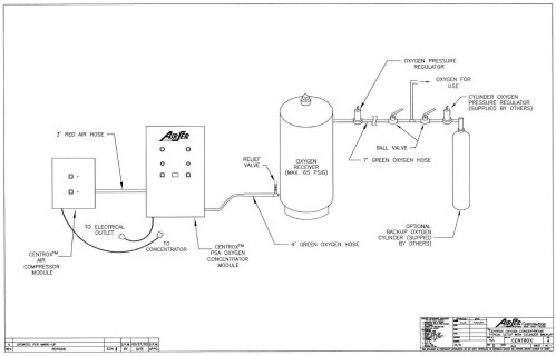 small resolution of system install diagram airsep centrox diagram