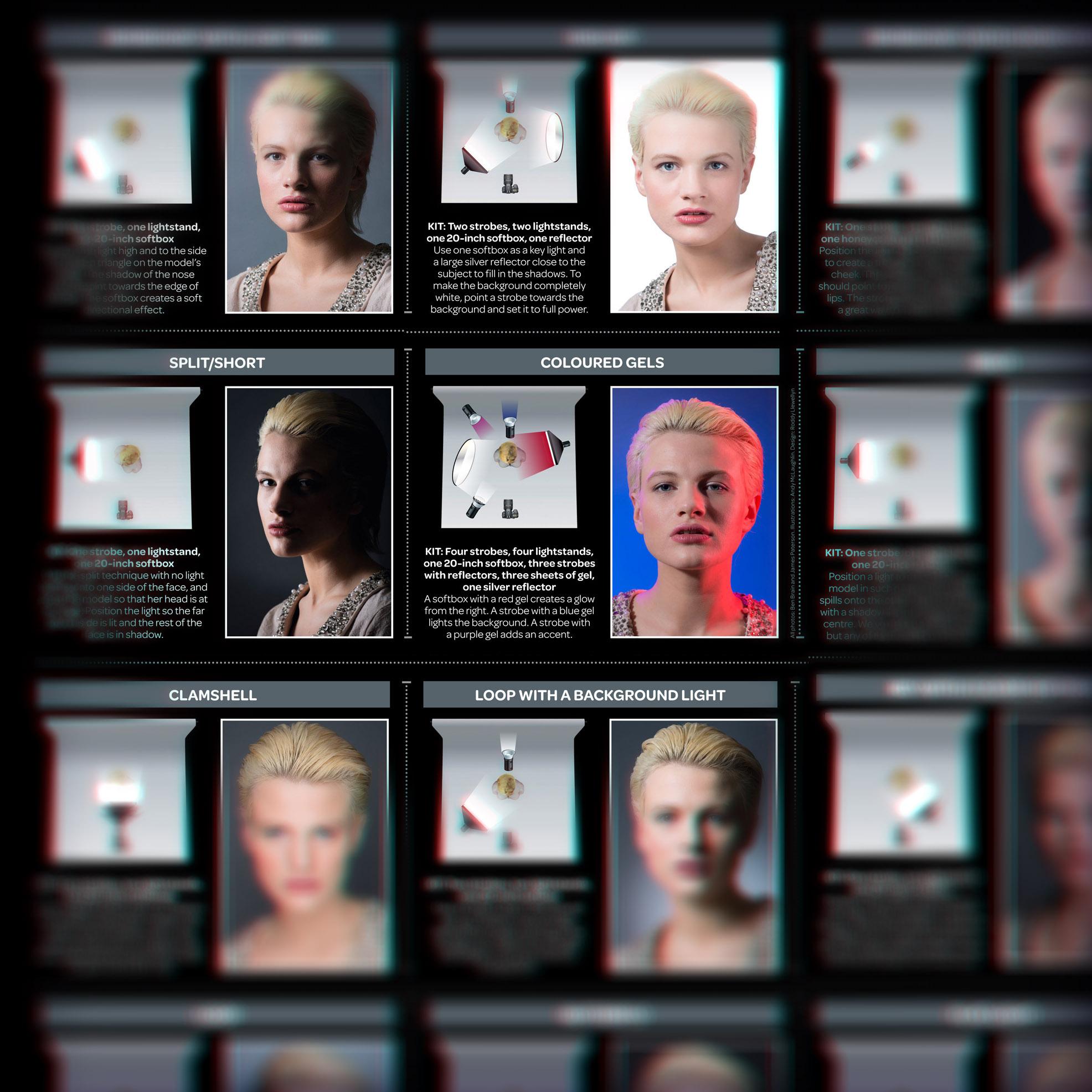 Portrait Lighting 3d