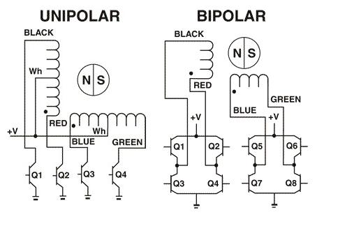 6 lead stepper motor wiring