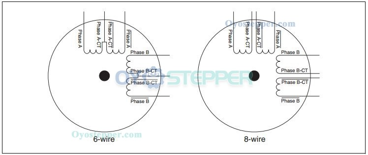 What's the Difference Among 4-Wire,6-Wire,8-Wire Step
