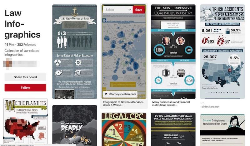 infographics law firm content ideas