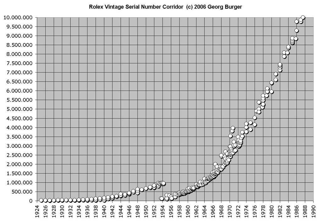 chart_georgb
