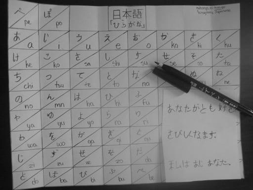 日本人としては日本語サポートを重視したい