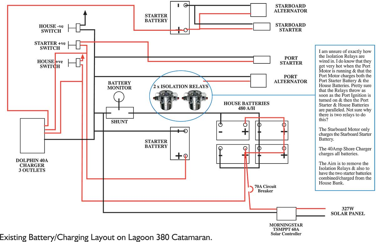 boat battery wiring diagrams weg motor diagram 410 engine to house batteries cruisers and sailing