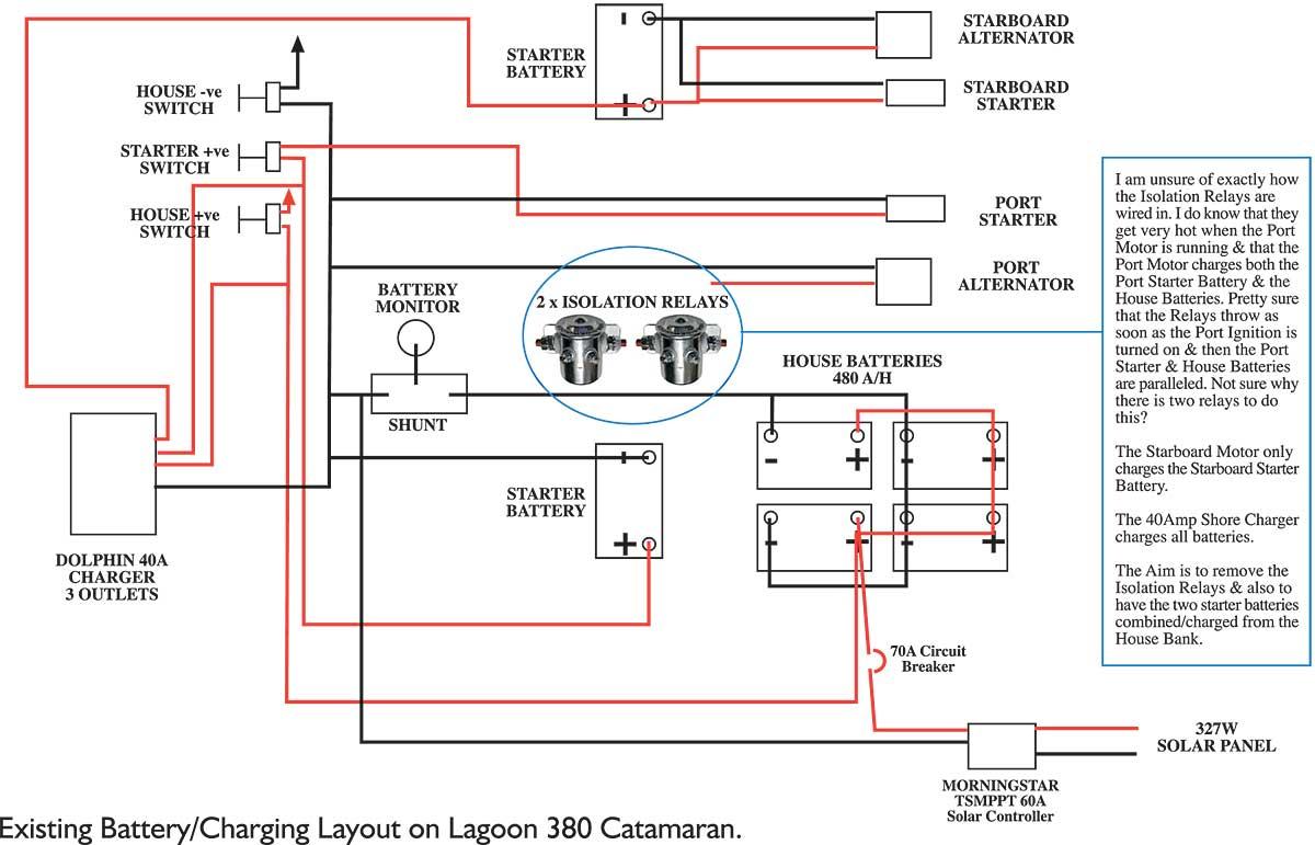 hight resolution of yanmar 3gm30 wiring diagram wiring diagrams favorites 410 engine wiring to house batteries cruisers sailing