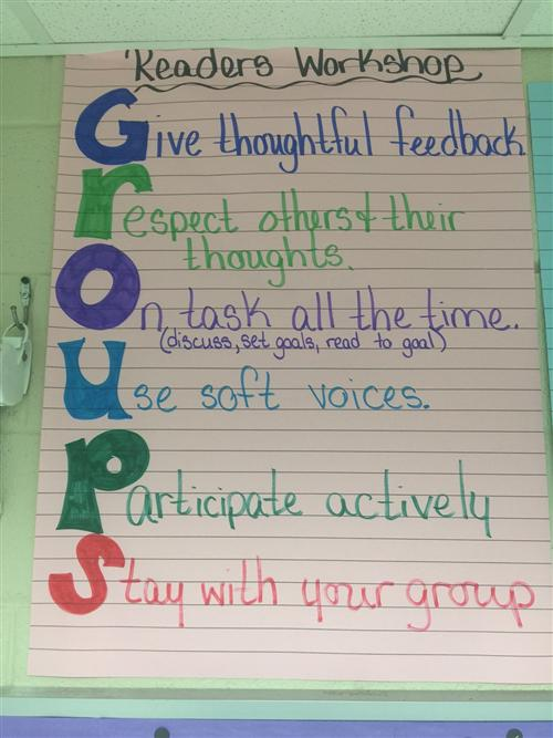 Readers Workshop group anchor chart