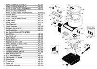 Dynac II Parts Search
