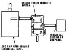 Double Throw Safety Switch Wiring Diagram : 41 Wiring