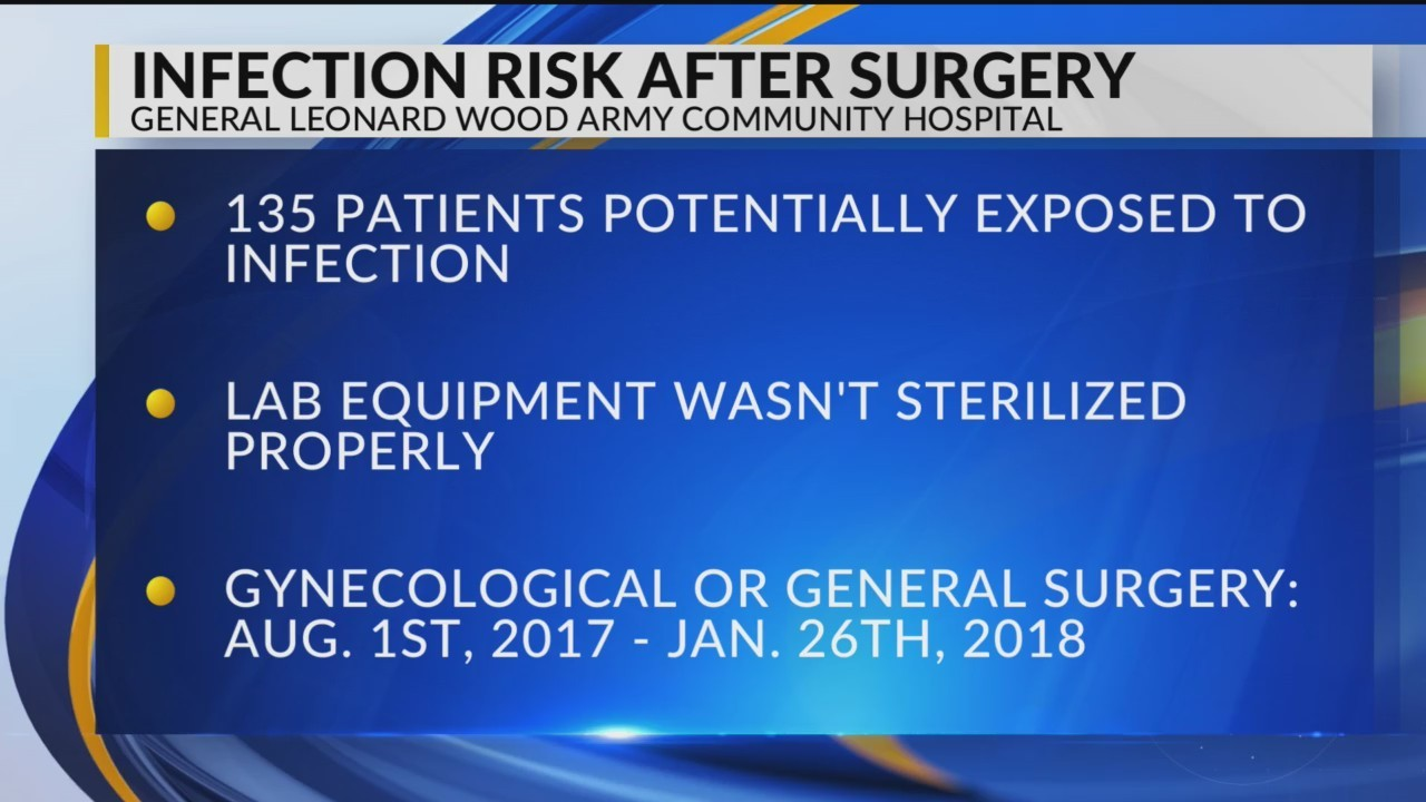 135_Surgery_Patients_Exposed_to_Infectio_0_20180206001602