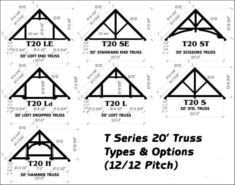medium resolution of ozark timber frame