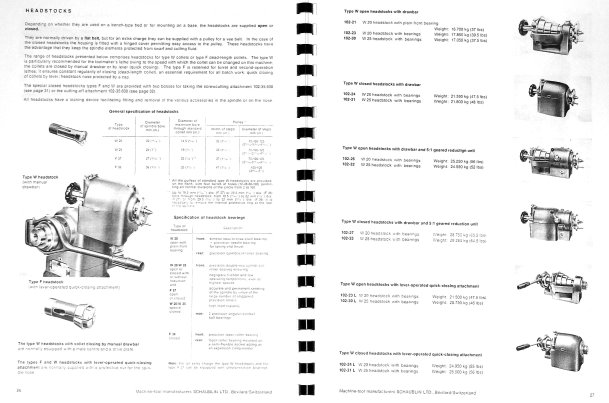 Download Schaublin 13 Service Manual free