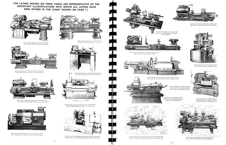 Metal Geared Head/Engine Lathe Operator's Manual