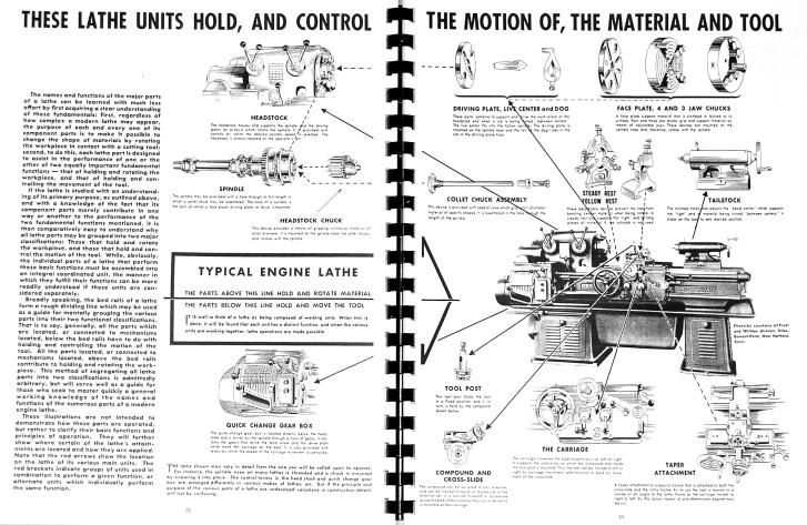 Metal Geared Head/Engine Lathe Operator's Manual