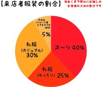 %e5%88%9d%e3%82%81%e3%81%a6%e3%81%ae%e3%82%aa%e3%83%bc%e3%83%80%e3%83%bc