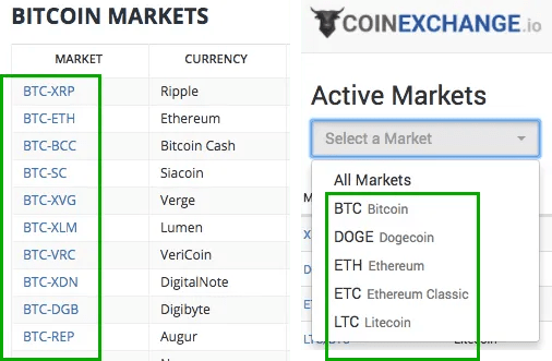 buying-altcoins-exchange-trading-pair-coinexchange-bittrex