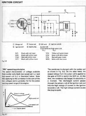 GT500 Electrics – some trouble shooting charts and wiring