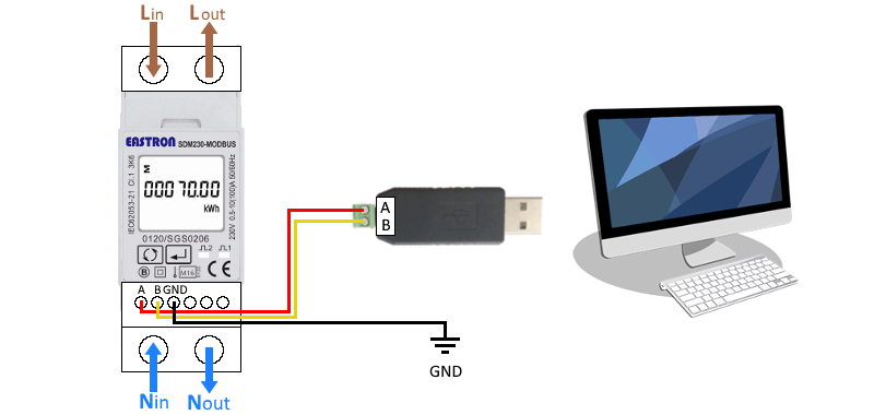 Wiring Modbus Connection Diagram On Rs422 Wiring Diagram