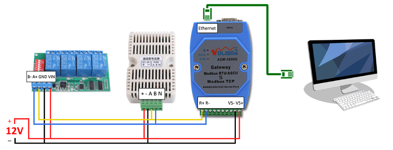 Wiring Diagram For Network Interface Device Ozeki Devices Masters Modbus Rtu Tcp Gateway Volison