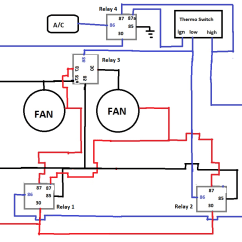 Spal Thermo Fan Wiring Diagram Easy Food Chain Brushless Schematic