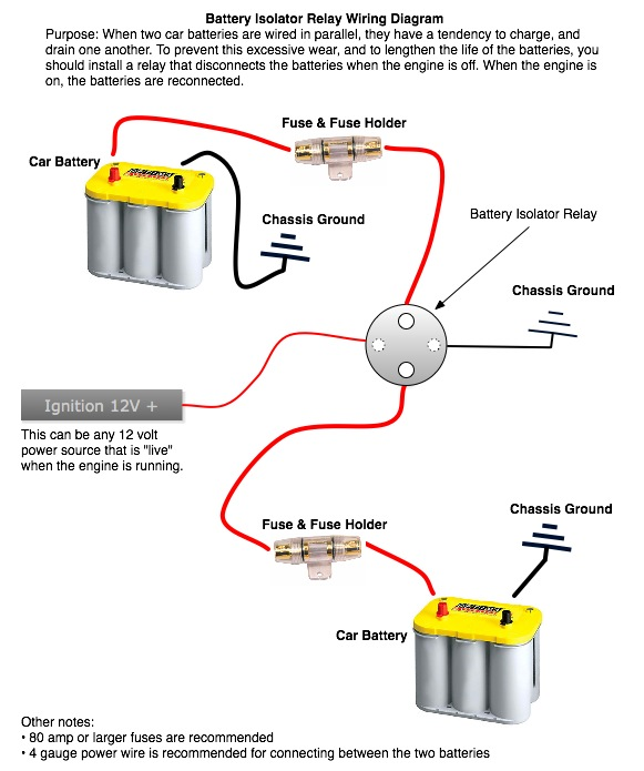 keystone cougar wiring diagrams diagram motorcycle dual batteries diagram, dual, free engine image for user manual download