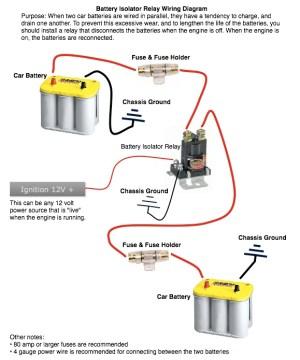 Stinger 80 Amp Relay | Oznium