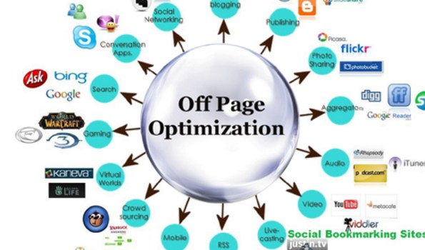 top best off page SEO Techniques 2020