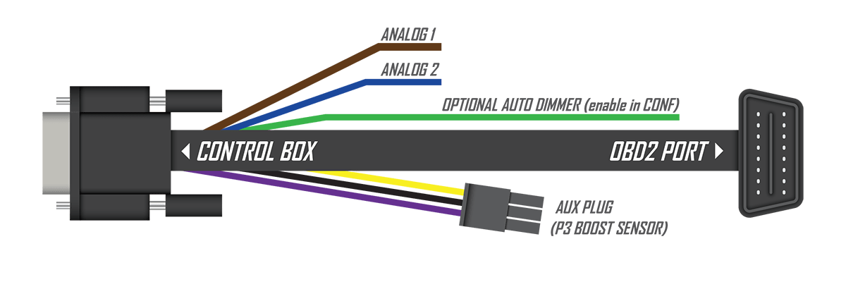 Bmw E90 Ecu Wiring Diagram
