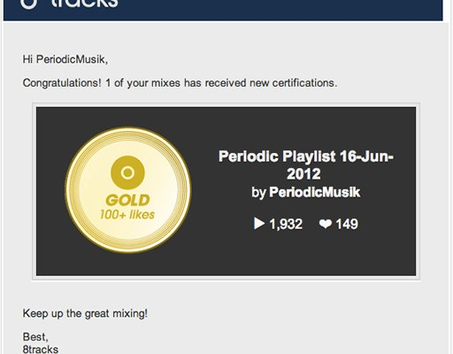 Periodic Playlist of Gold