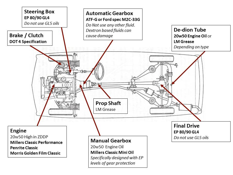 1969 Dodge Super Bee Wiring Diagram. Dodge. Auto Wiring
