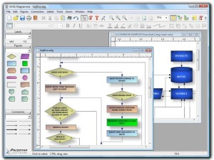 Create flowcharts, Data Flow Diagrams and more with EDGE