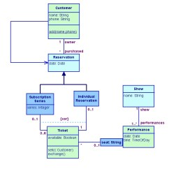 Free Tool To Create Sequence Diagram 2003 Ford Focus Wiring Uml Software Diagrams Use Case And More With Diagrammer