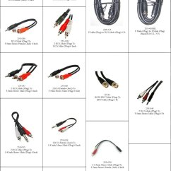 Stereo Jack Plug Wiring Diagram 1993 Club Car E-pac Electronic Connection Access Kit - Pacificcable.com 1-800-931-3133.