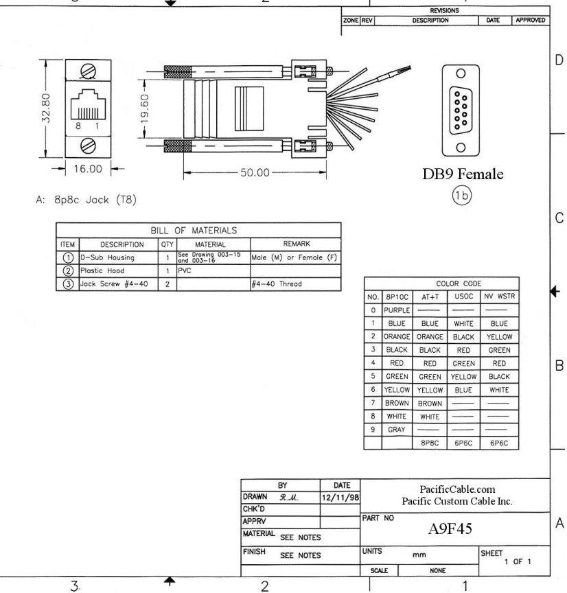 db9 serial to usb wiring diagram