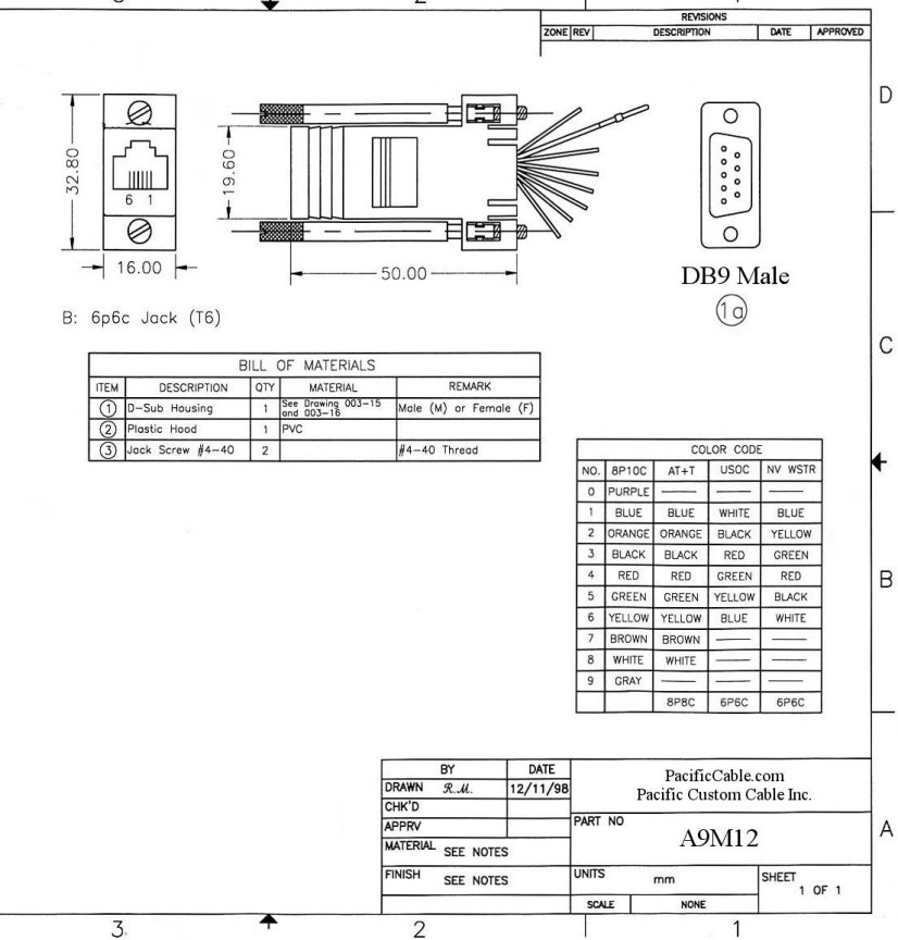 Db9 Rj12 Pinout Diagram, Db9, Free Engine Image For User
