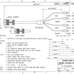 25 Pair Color Code Diagram 2000 Toyota 4runner Engine S-dp4rca-18 - Din 15 Male To Rgb + Combined Sync (plug), 18 Inches