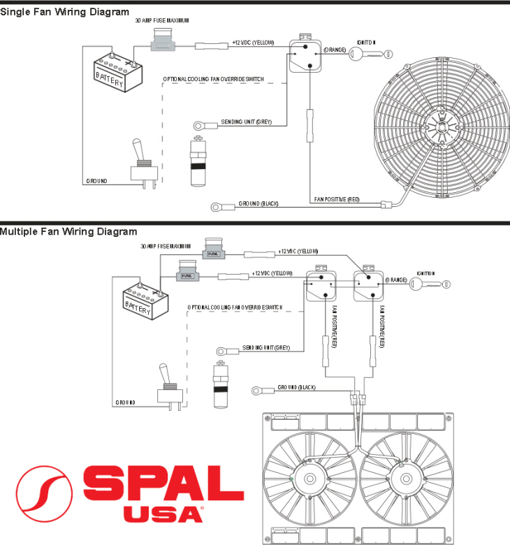 thread help wiring electric spal fan