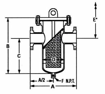 Truck Air Pressure Switch Low Air Switch Wiring Diagram