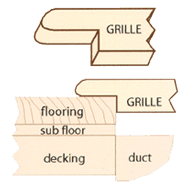 wood self rim grille pacific register spec image