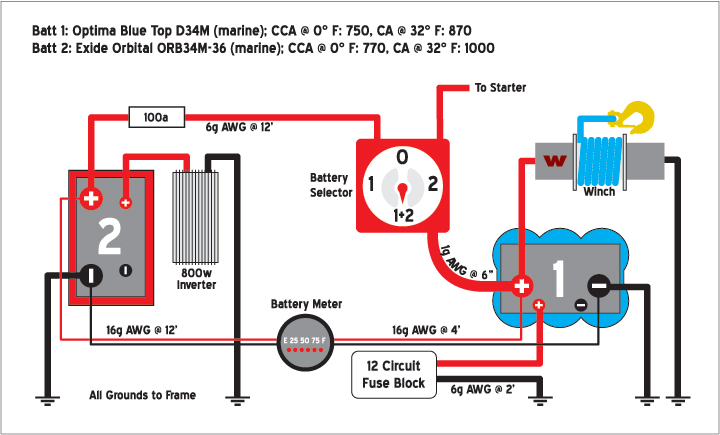boat single battery switch wiring diagram gould century motor yamaha jet boaters • view topic – dual setup question (i readingrat.net