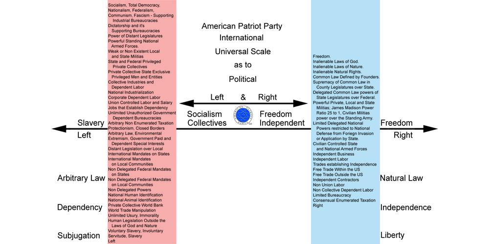政治之左右 | CFC中文網