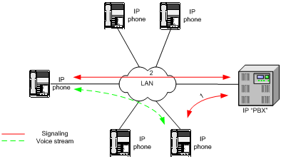 Network Data Wiring Diagram, Network, Free Engine Image