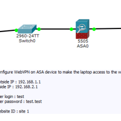 Site To Vpn Diagram 3 Phase Star Delta Wiring Packet Tracer Lab 16 : Clientless Ssl - Network
