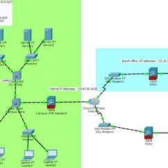 Site To Vpn Network Diagram 7 Pin Trailer Wiring Chevy Packet Tracer Lab 17 Ipsec With Asa 5505 1