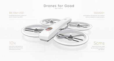 drones for good awards