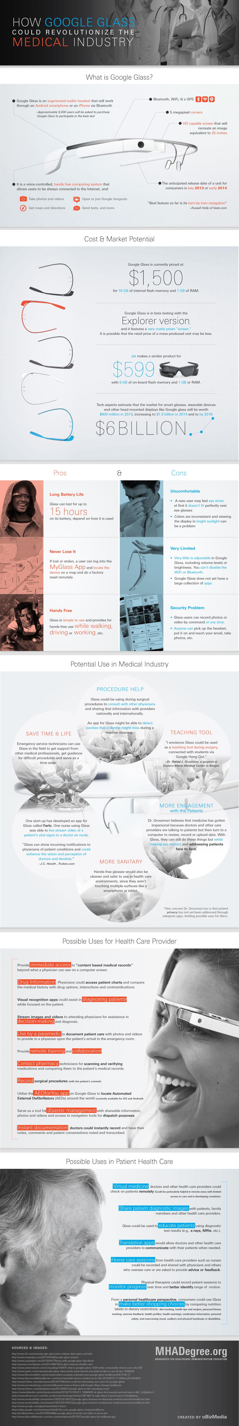 Google Glass e Industria Médica