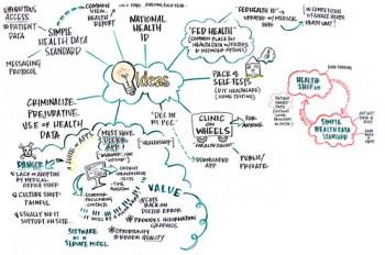 mapa innovacion
