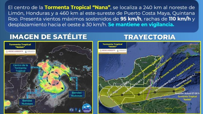 """Llega el primer frente frío de la temporada y el Ciclón Tropical """"Nana"""" favorecerá lluvias intensas en el sur"""